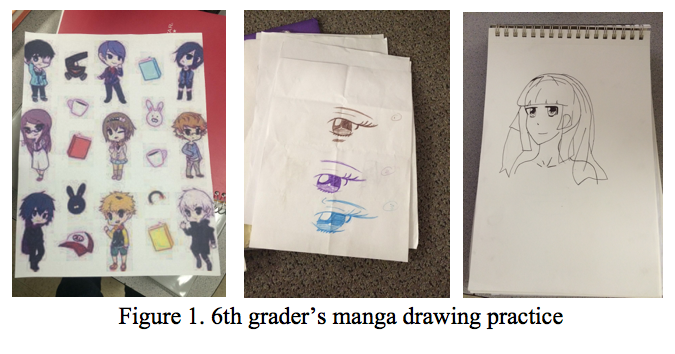 Manga Drawing Samples