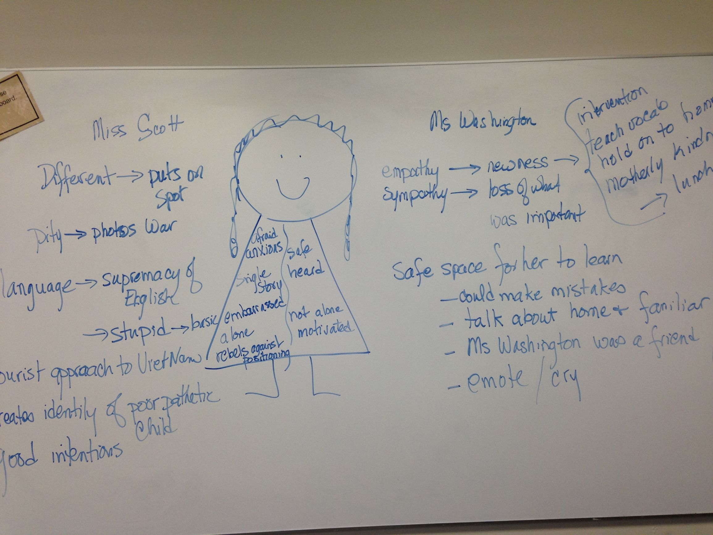 Picture of a white board with a women drawn on it. On the left are short descriptions of Miss Scott's character and on the right are short descriptions of Miss Washington's character.