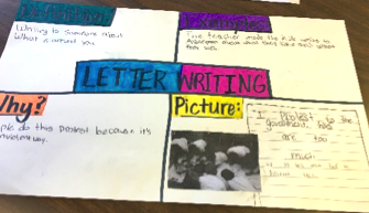 Clowes Letter Board
