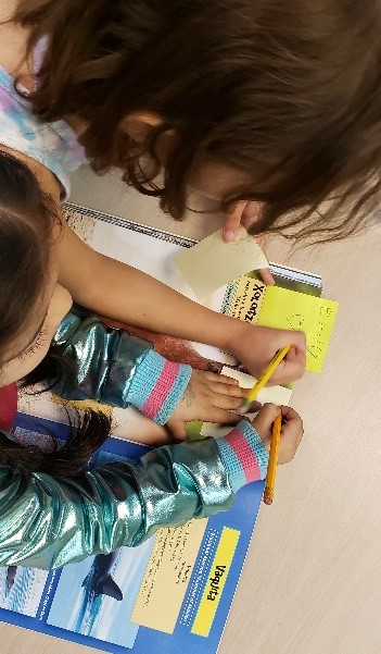 K/1 students writing information about Mexico on sticky notes.