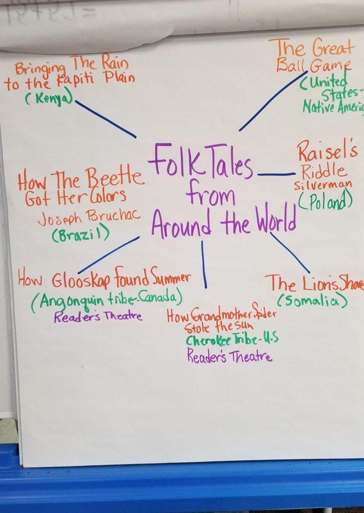 Grade 2 folktale anchor chart