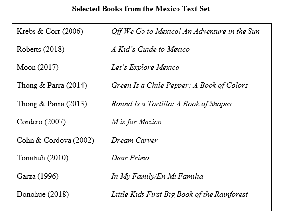 Selected books from the Mexico Text Set.